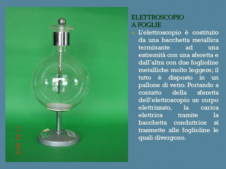 ELETTROSCOPIO A FOGLIE.