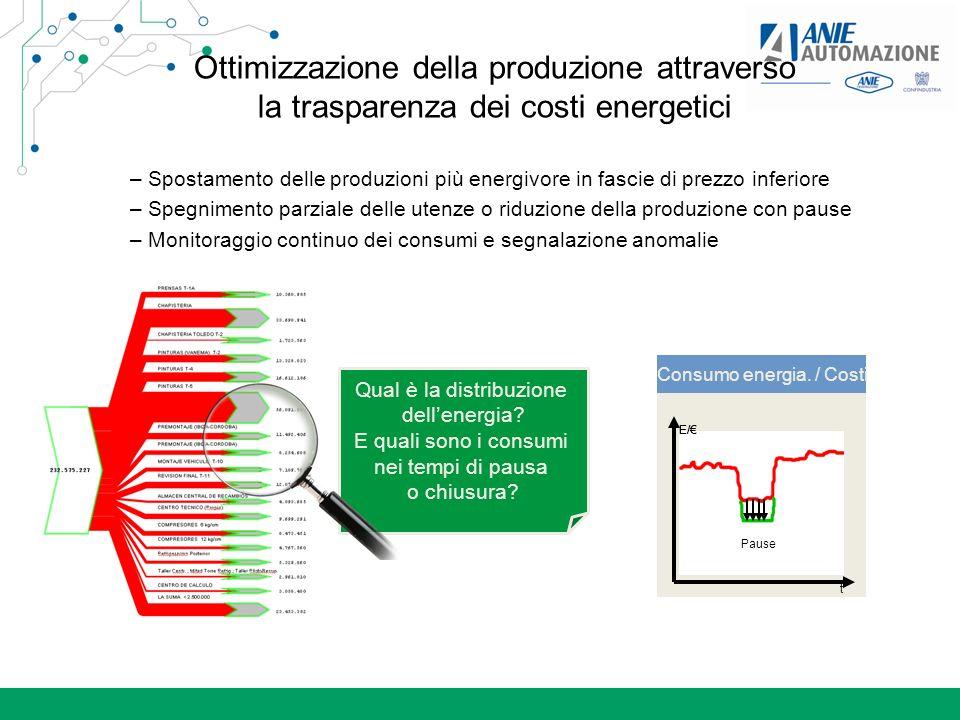 Ottimizzazione della produzione attraverso la trasparenza dei costi energetici