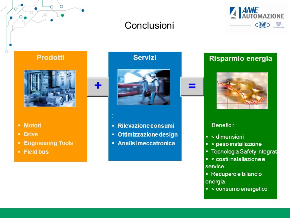 + = Conclusioni Prodotti Servizi Risparmio energia : Motori