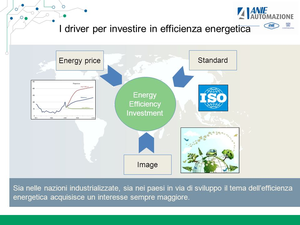 I driver per investire in efficienza energetica