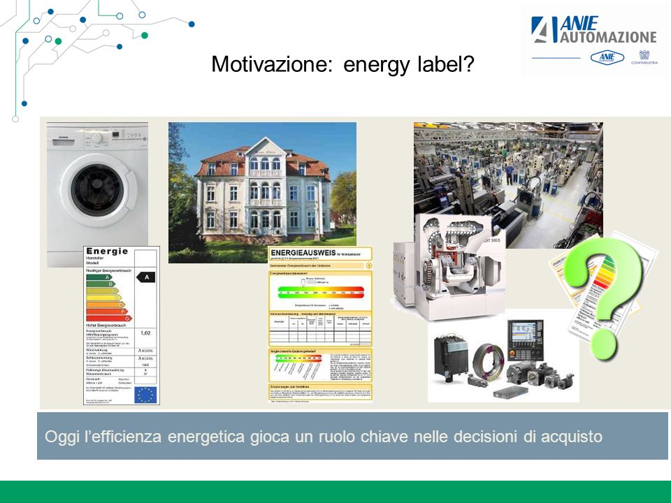 Motivazione: energy label