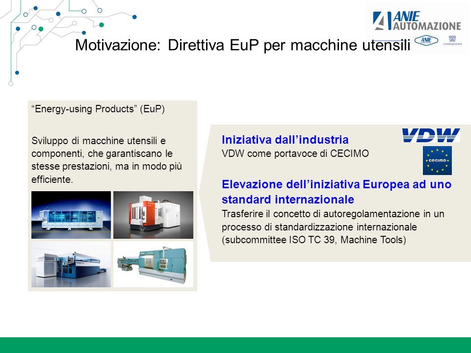 Motivazione: Direttiva EuP per macchine utensili