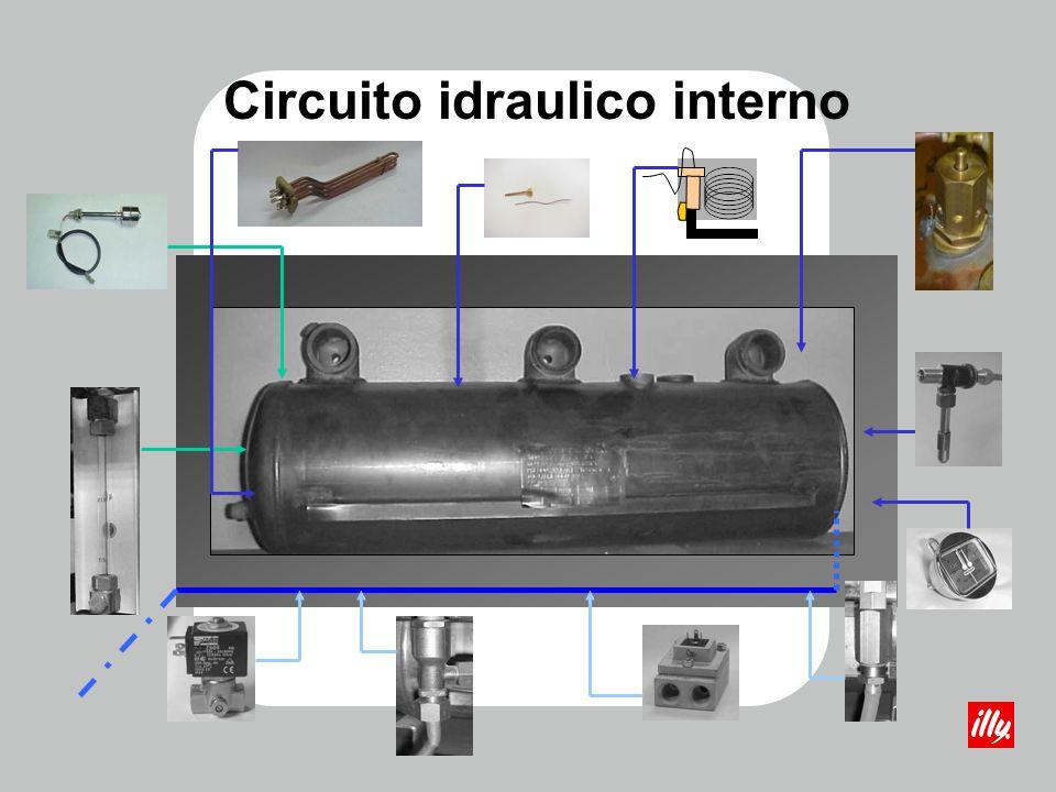 Circuito idraulico interno