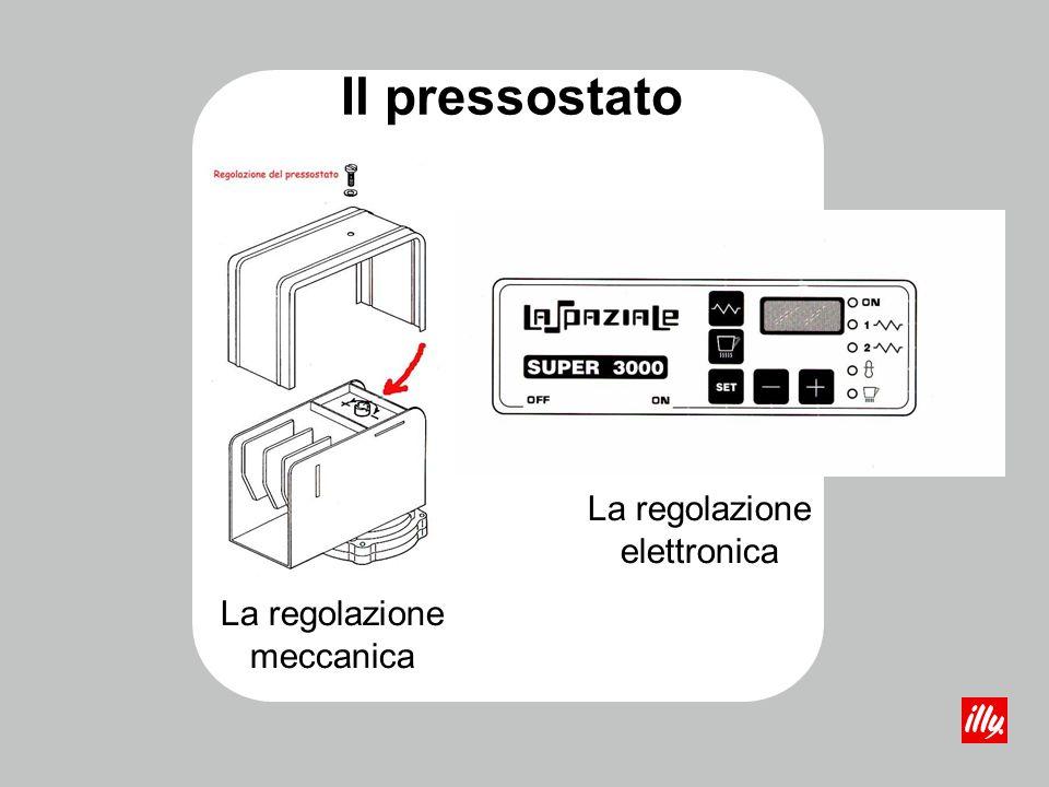 Il pressostato La regolazione elettronica La regolazione meccanica
