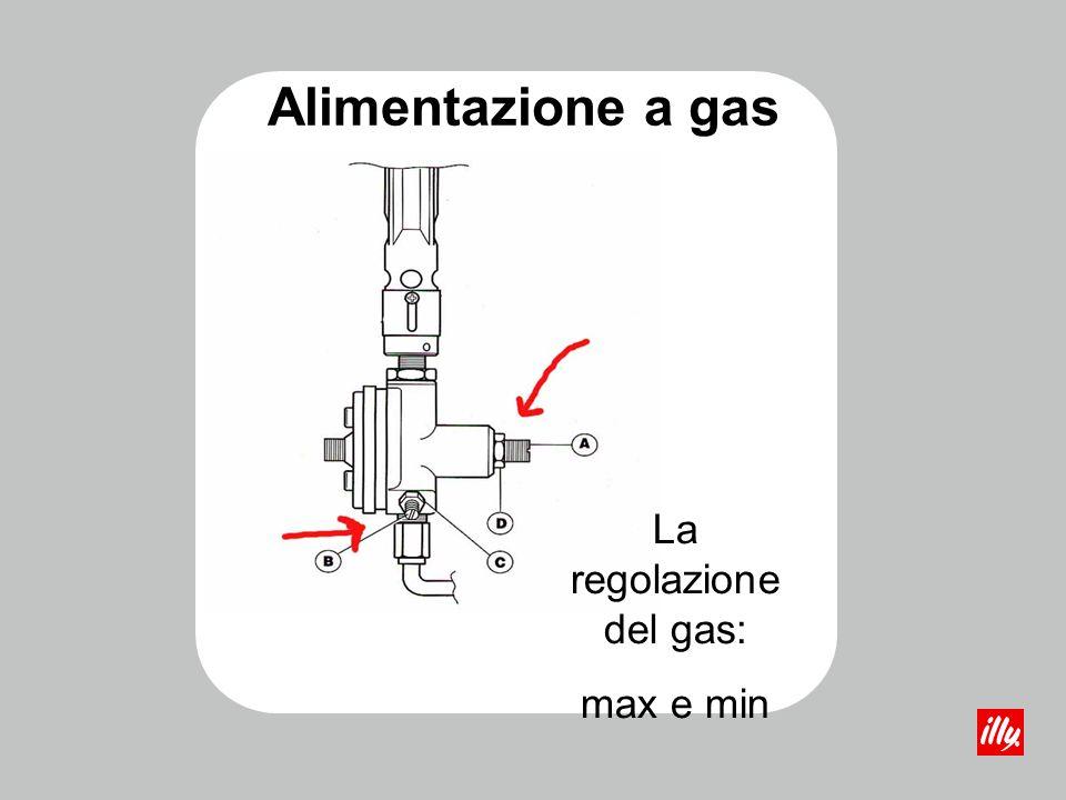 La regolazione del gas: