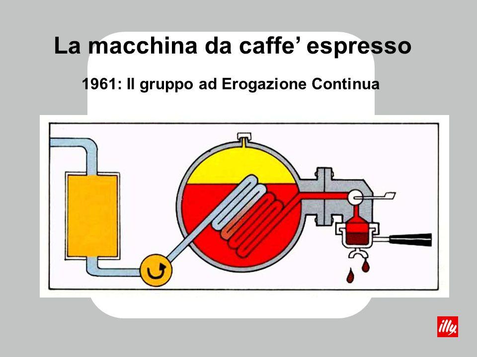 La macchina da caffe' espresso 1961: Il gruppo ad Erogazione Continua