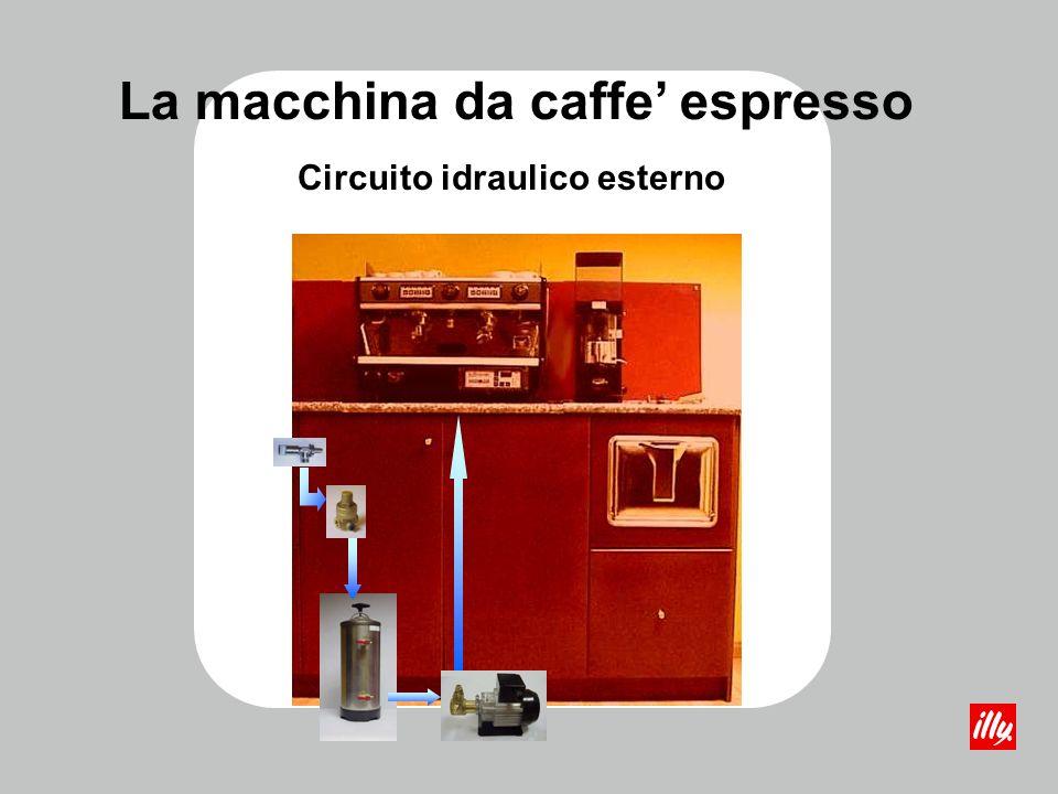 La macchina da caffe' espresso Circuito idraulico esterno