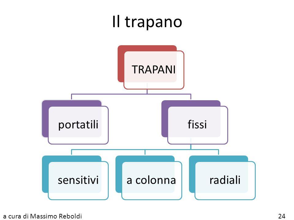 Il trapano a cura di Massimo Reboldi TRAPANI portatili fissi sensitivi
