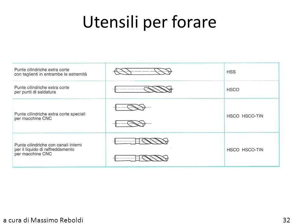 Utensili per forare a cura di Massimo Reboldi
