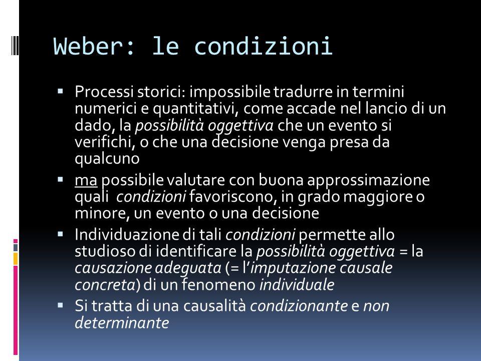 Weber: le condizioni