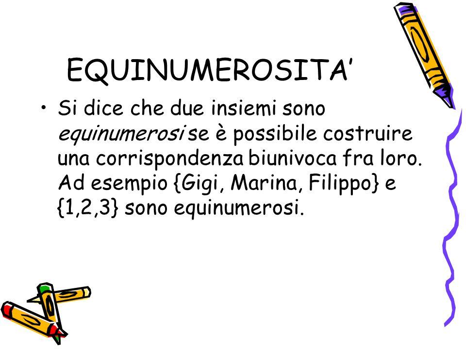EQUINUMEROSITA'