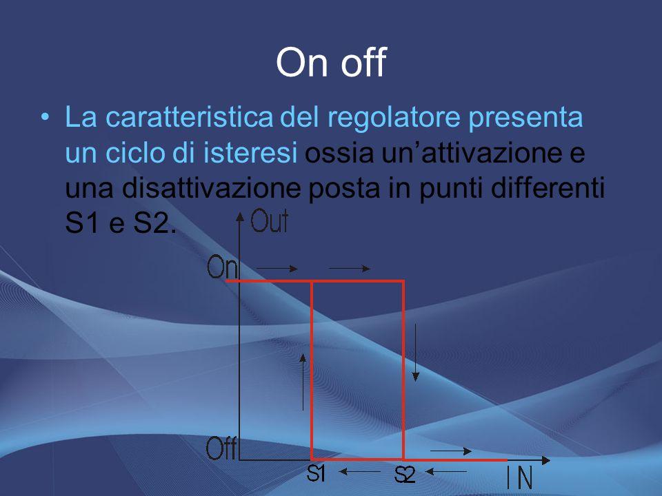 On off La caratteristica del regolatore presenta un ciclo di isteresi ossia un'attivazione e una disattivazione posta in punti differenti S1 e S2.