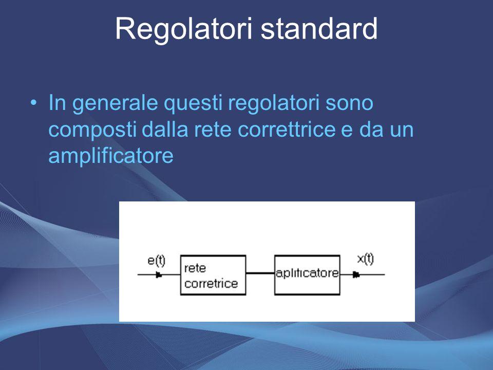 Regolatori standardIn generale questi regolatori sono composti dalla rete correttrice e da un amplificatore.