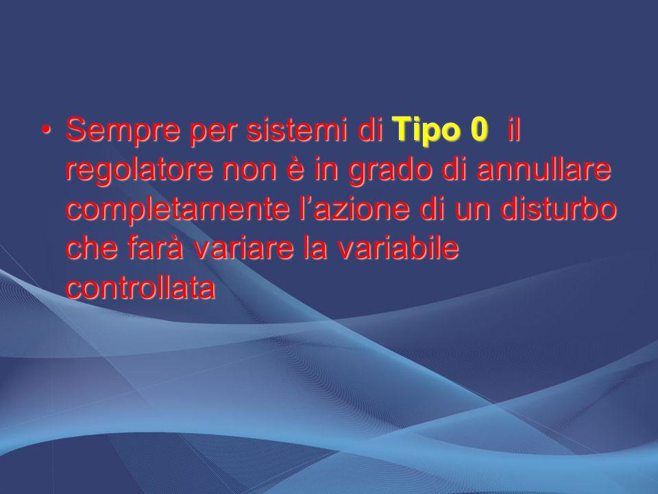 Sempre per sistemi di Tipo 0 il regolatore non è in grado di annullare completamente l'azione di un disturbo che farà variare la variabile controllata