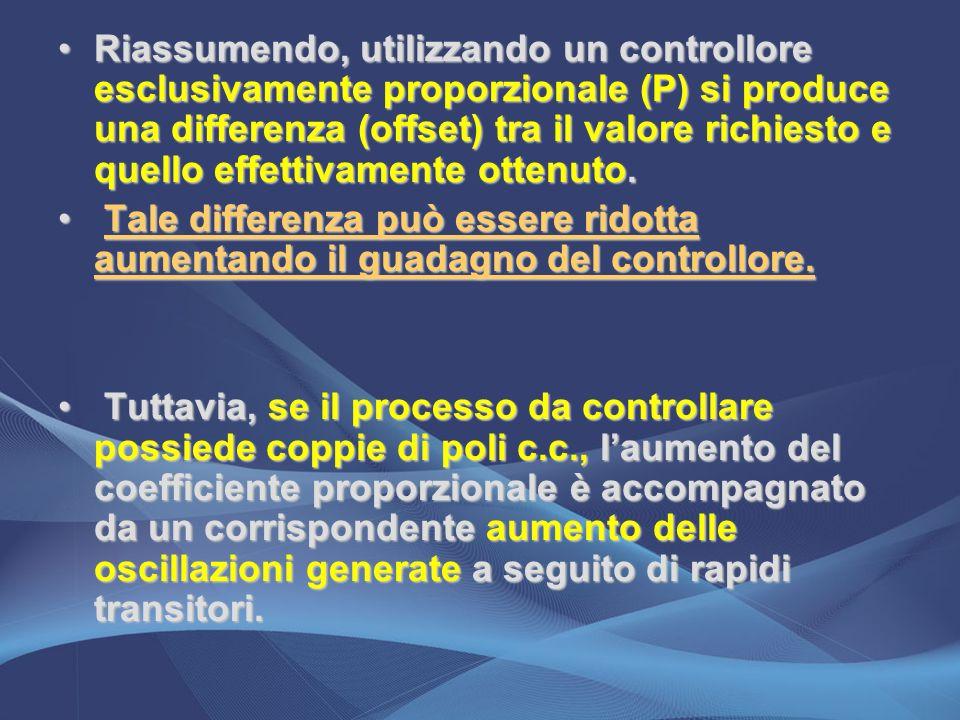 Riassumendo, utilizzando un controllore esclusivamente proporzionale (P) si produce una differenza (offset) tra il valore richiesto e quello effettivamente ottenuto.
