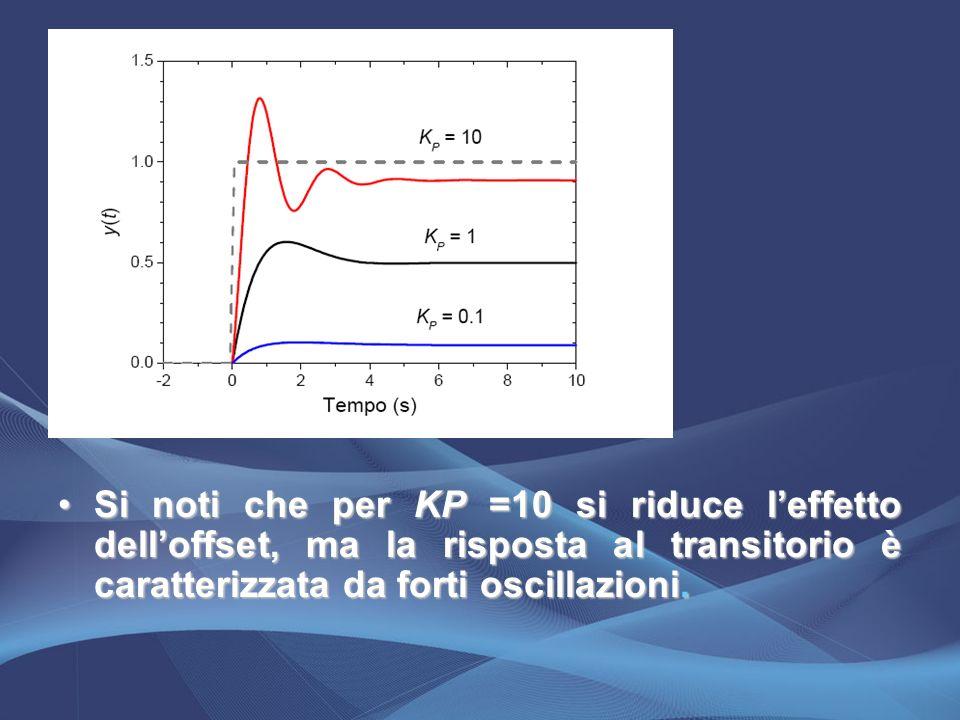 Si noti che per KP =10 si riduce l'effetto dell'offset, ma la risposta al transitorio è caratterizzata da forti oscillazioni.