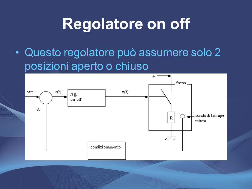 Regolatore on off Questo regolatore può assumere solo 2 posizioni aperto o chiuso