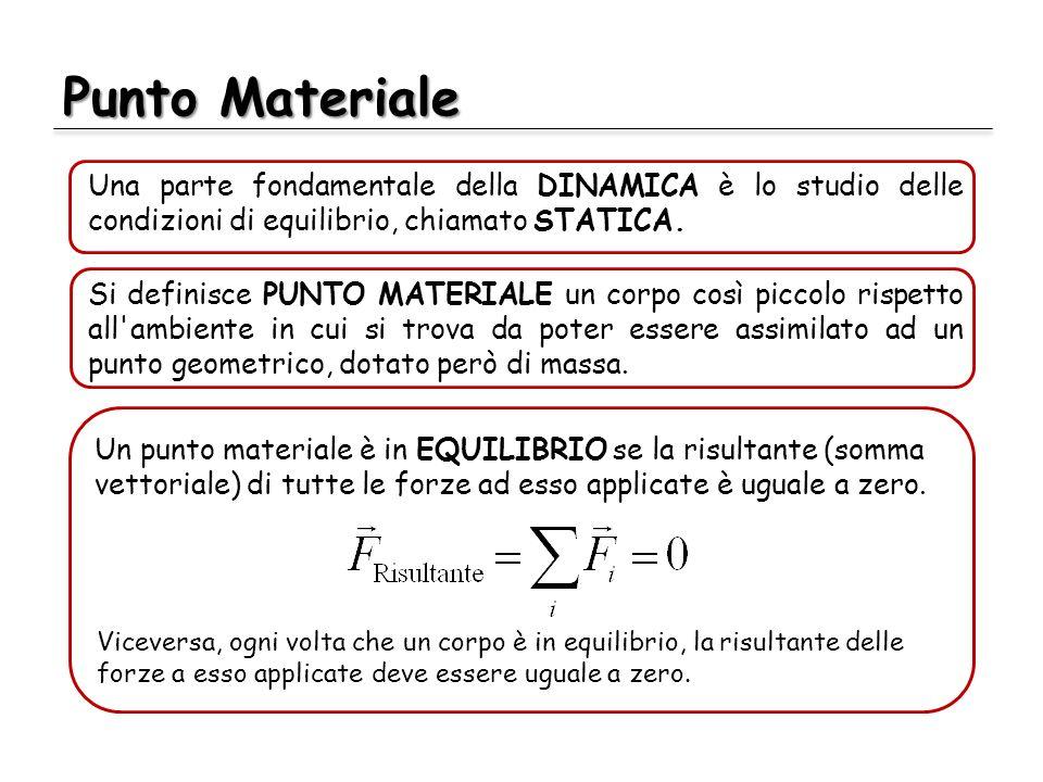 Punto Materiale Una parte fondamentale della DINAMICA è lo studio delle condizioni di equilibrio, chiamato STATICA.