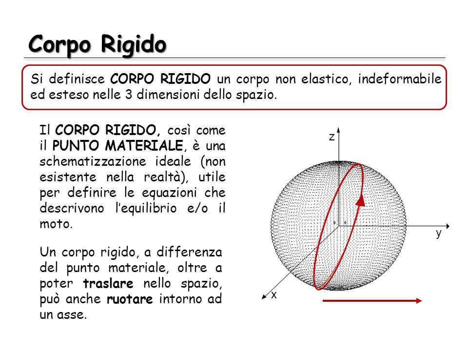 Corpo Rigido Si definisce CORPO RIGIDO un corpo non elastico, indeformabile ed esteso nelle 3 dimensioni dello spazio.