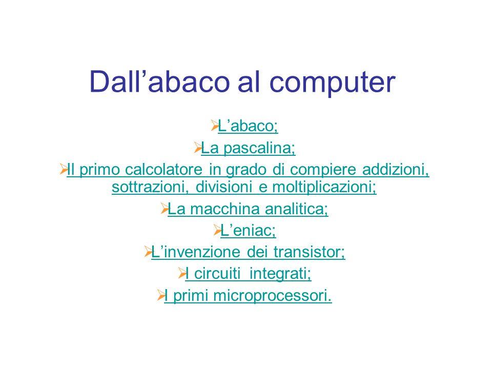 Dall'abaco al computer