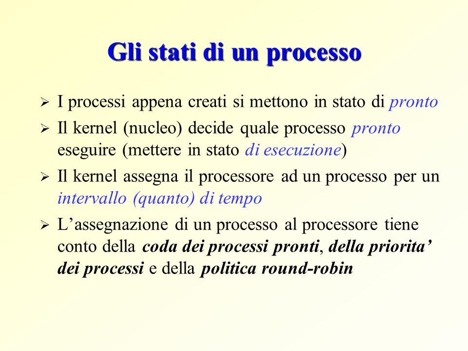 Gli stati di un processo