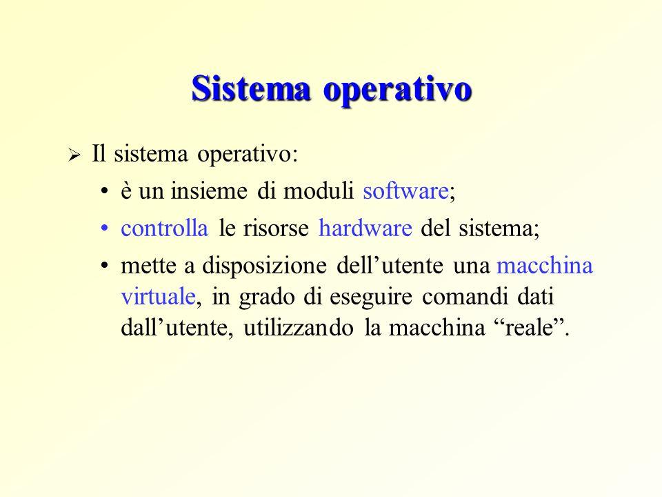 Sistema operativo Il sistema operativo: