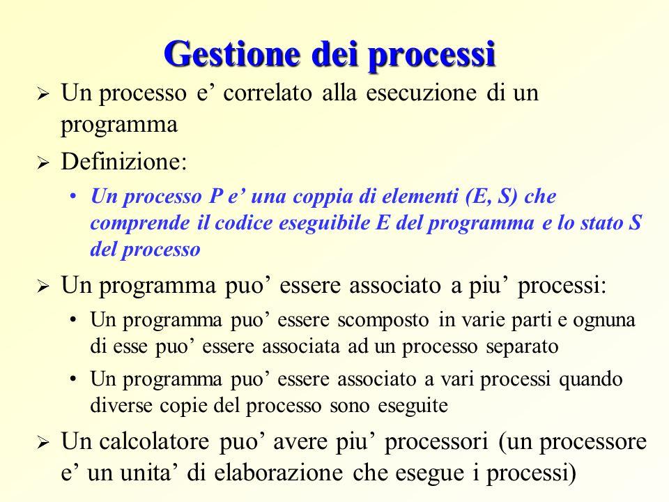 Gestione dei processi Un processo e' correlato alla esecuzione di un programma. Definizione:
