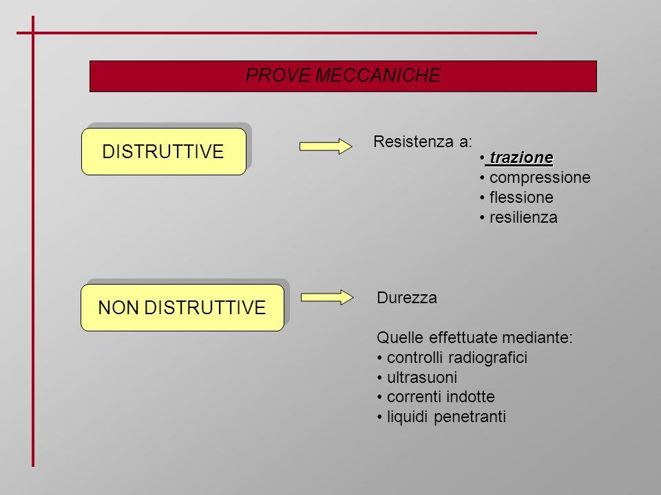 PROVE MECCANICHE DISTRUTTIVE NON DISTRUTTIVE Resistenza a: trazione
