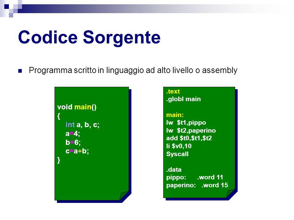 Codice Sorgente Programma scritto in linguaggio ad alto livello o assembly. void main() { int a, b, c; a=4; b=6;