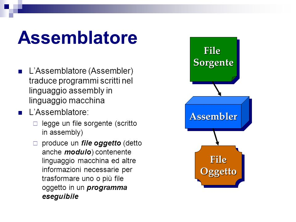 Assemblatore File Sorgente Assembler File Oggetto