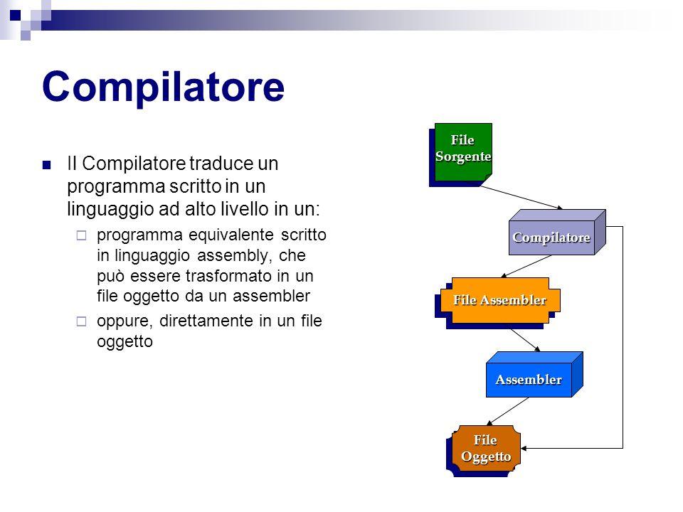 Compilatore File Sorgente. Il Compilatore traduce un programma scritto in un linguaggio ad alto livello in un: