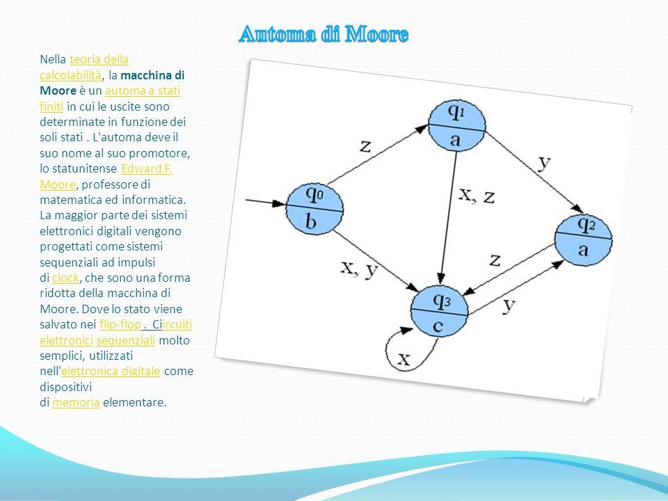 Automa di Moore