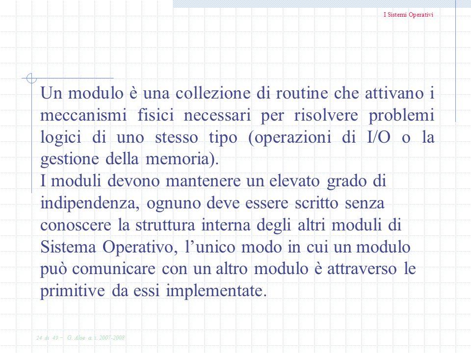 Un modulo è una collezione di routine che attivano i meccanismi fisici necessari per risolvere problemi logici di uno stesso tipo (operazioni di I/O o la gestione della memoria).