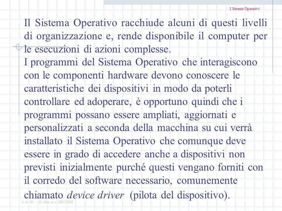 Il Sistema Operativo racchiude alcuni di questi livelli di organizzazione e, rende disponibile il computer per le esecuzioni di azioni complesse.