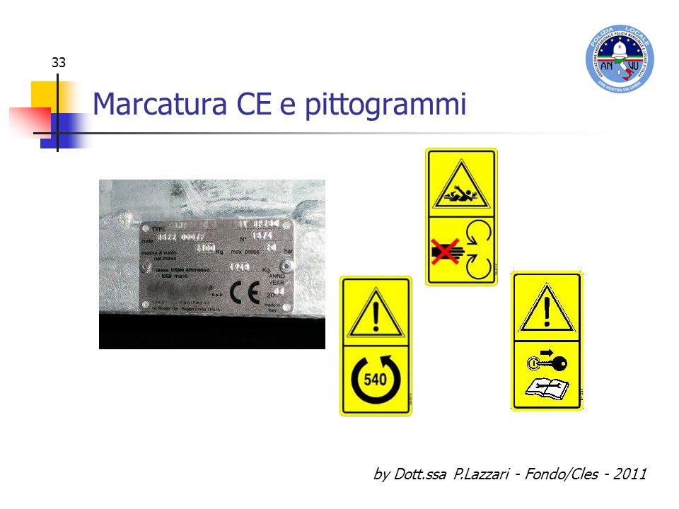 Marcatura CE e pittogrammi