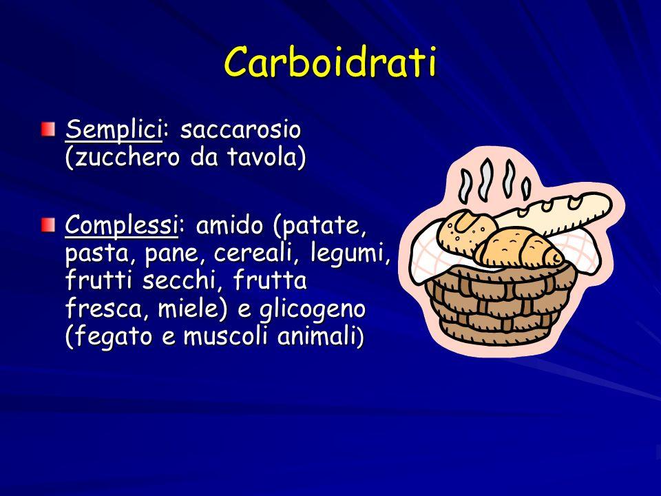 Carboidrati Semplici: saccarosio (zucchero da tavola)