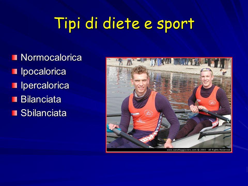 Tipi di diete e sport Normocalorica Ipocalorica Ipercalorica