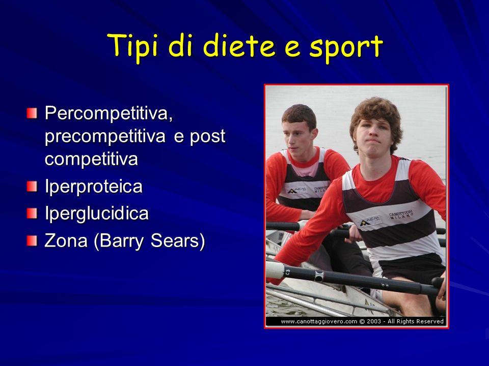 Tipi di diete e sport Percompetitiva, precompetitiva e post competitiva. Iperproteica. Iperglucidica.