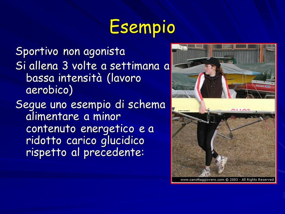 Esempio Sportivo non agonista