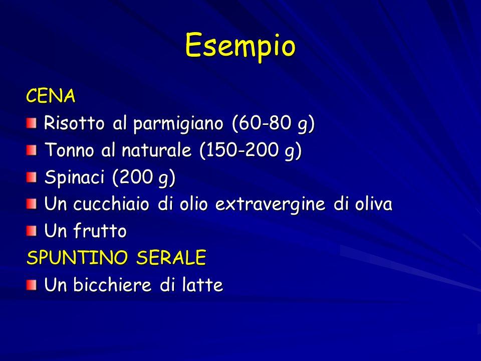 Esempio CENA Risotto al parmigiano (60-80 g)