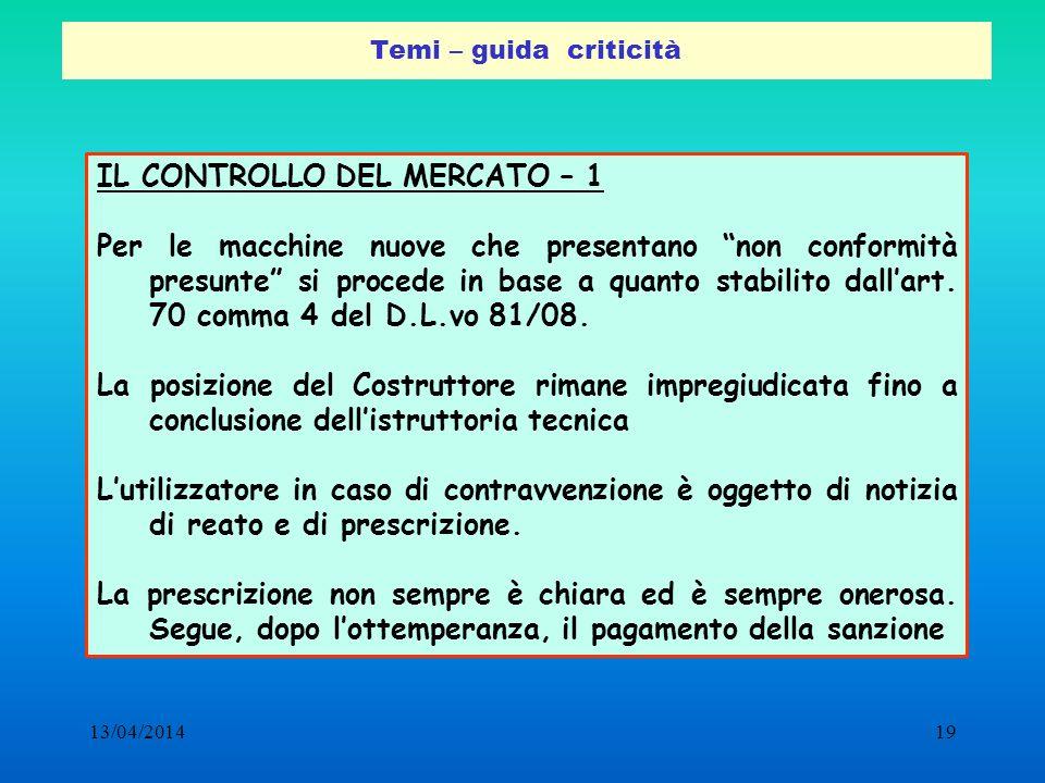 IL CONTROLLO DEL MERCATO – 1