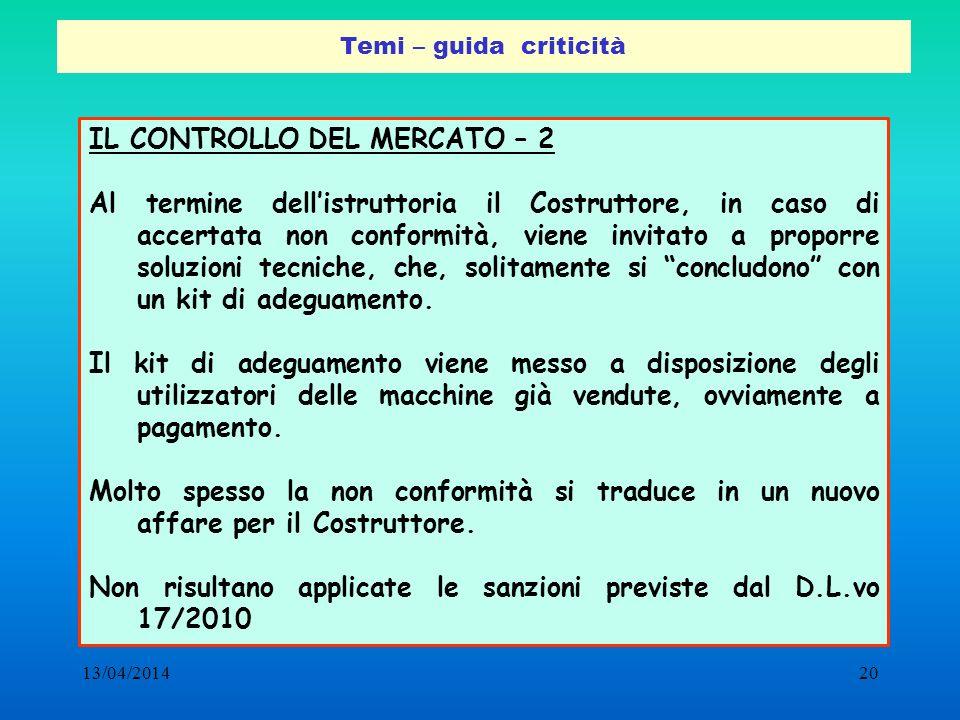 IL CONTROLLO DEL MERCATO – 2