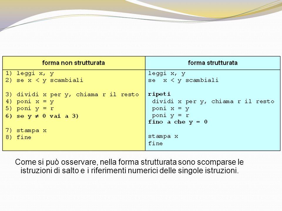 Come si può osservare, nella forma strutturata sono scomparse le istruzioni di salto e i riferimenti numerici delle singole istruzioni.