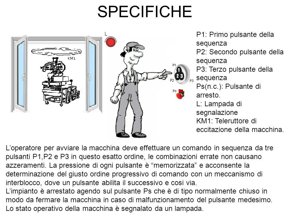 SPECIFICHE P1: Primo pulsante della sequenza