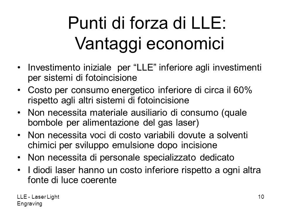Punti di forza di LLE: Vantaggi economici
