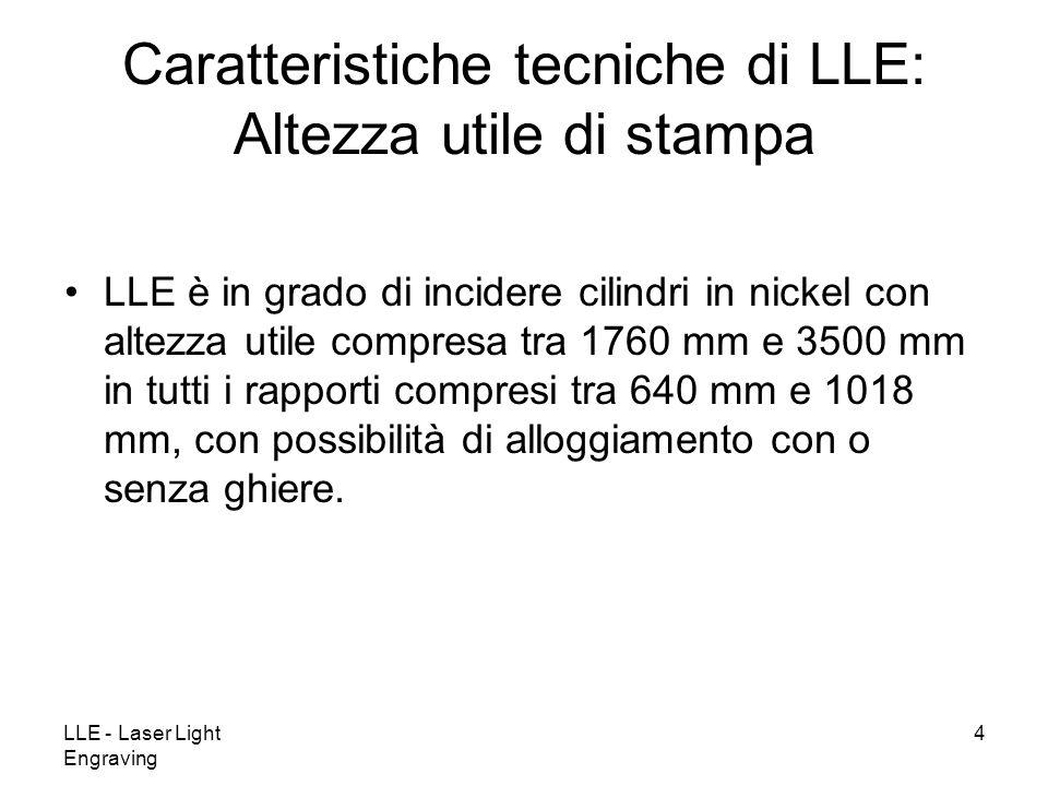Caratteristiche tecniche di LLE: Altezza utile di stampa