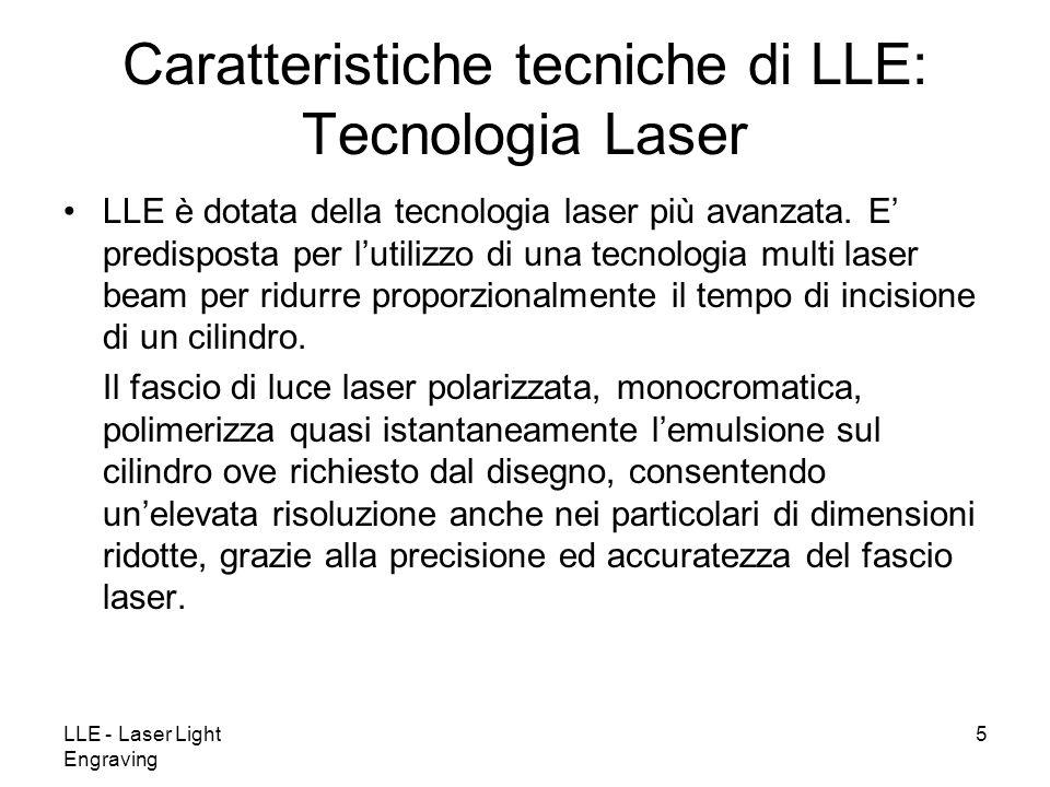 Caratteristiche tecniche di LLE: Tecnologia Laser