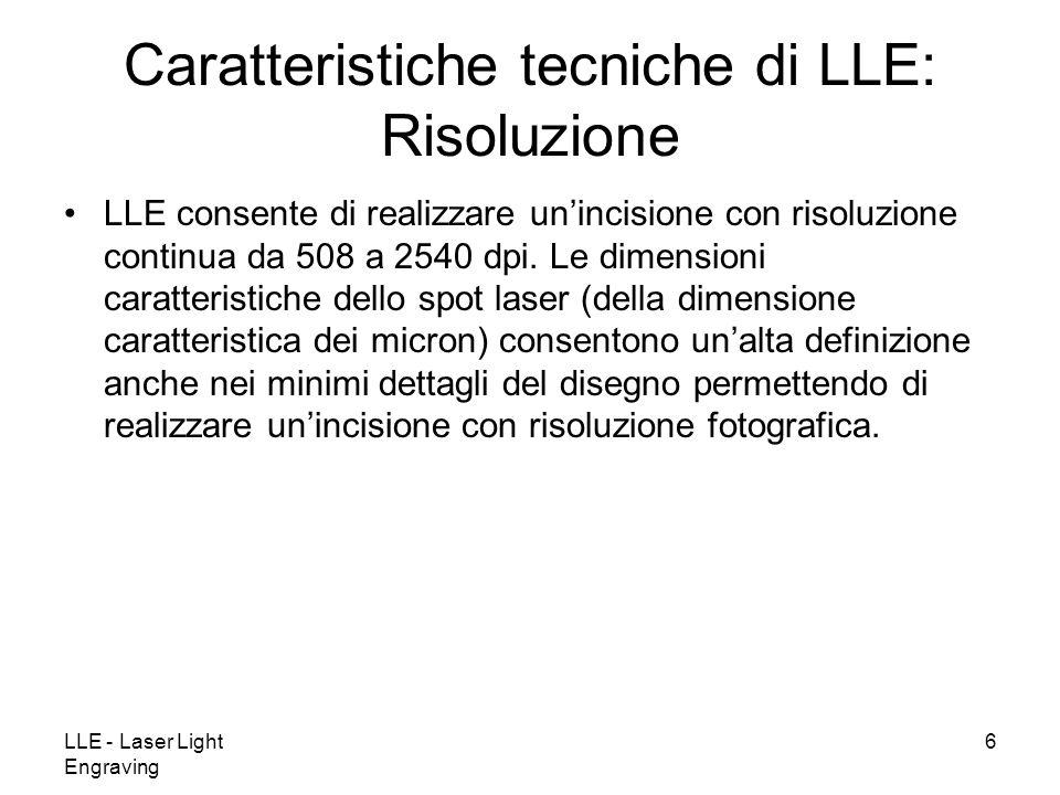 Caratteristiche tecniche di LLE: Risoluzione
