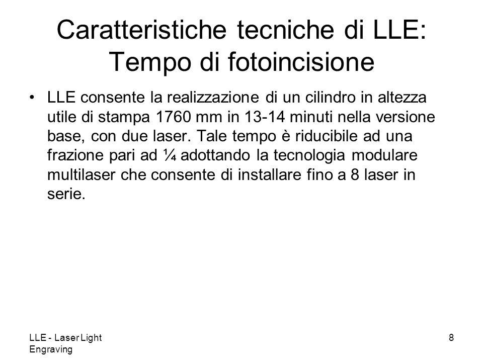 Caratteristiche tecniche di LLE: Tempo di fotoincisione