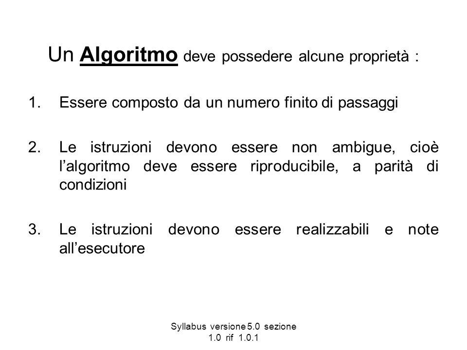 Un Algoritmo deve possedere alcune proprietà :